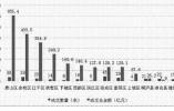 总成交约2439亿元!2018年杭州卖地吸金全国第一