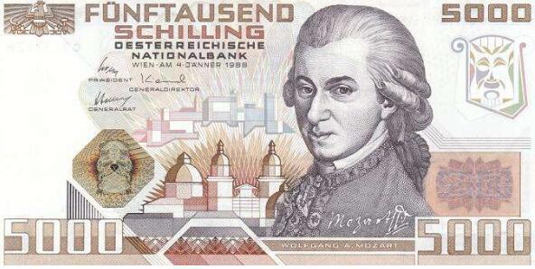 奥地利纸币