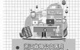 浙江省级公立医院看病总费用如何?来看三个病例
