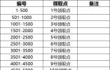 """2019""""无锡农商银行杯""""网民环太湖徒步大会物料领取&参加注意事项"""