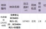 杭州最貴總價宅地出規劃,距武林廣場僅2.4公里丨新盤規劃速遞