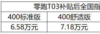 补贴后全国指导价6.58万元起,零跑T03正式上市