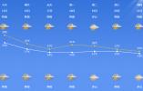 官宣!宁波明天入秋 比常年平均晚了16天