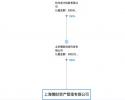 贾跃亭债主追到美国 14.8亿美元股权4套豪宅被冻结