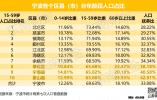宁波最年轻的区域不是奉化也不是鄞州 你猜是哪里?