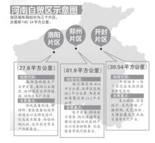 中国(河南)自由贸易试验区