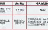 好消息!大病保险报销比例提高至60%!杭州有调整吗?