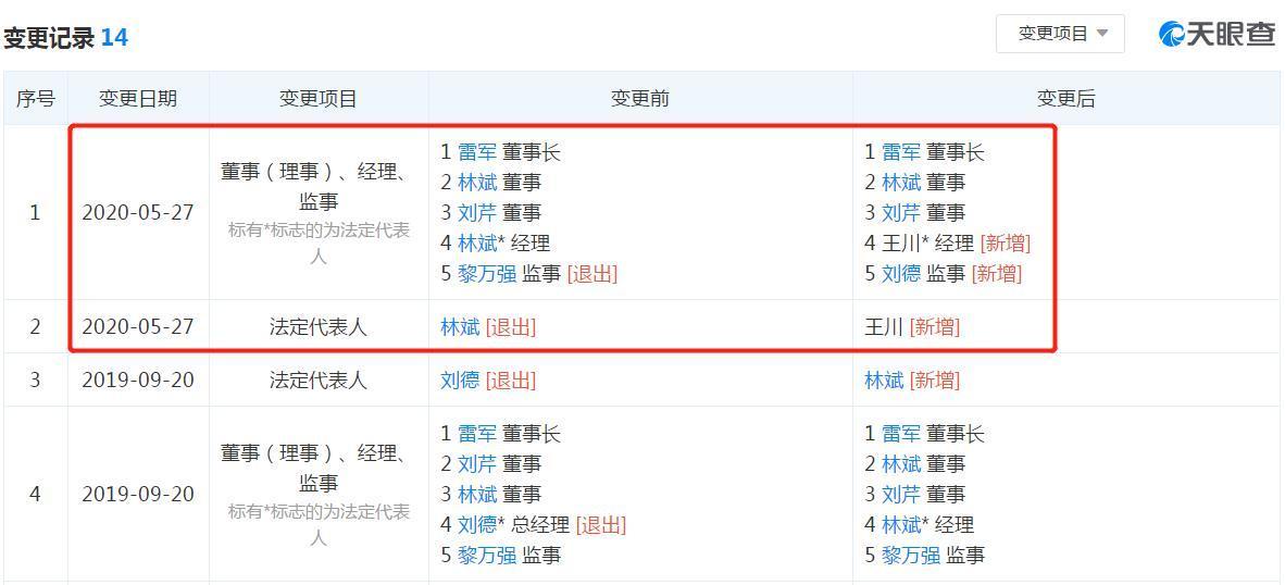 林斌卸任北京小米电子公司法定代表人 王川接任