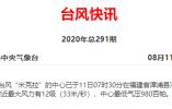 """刚刚,""""米克拉""""在福建漳浦沿海登陆!最大风力12级!"""