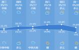今天晚上尽量不要出门!大雨又要杀回来了 杭州的好天气要等到周末