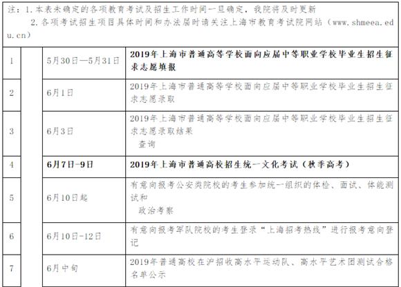 近期上海教育考试招生一览(2019年6月)