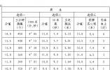 明年南京体育中考办法公布 跳绳想拿满分得多跳20个
